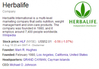 Herbalife For Slimming